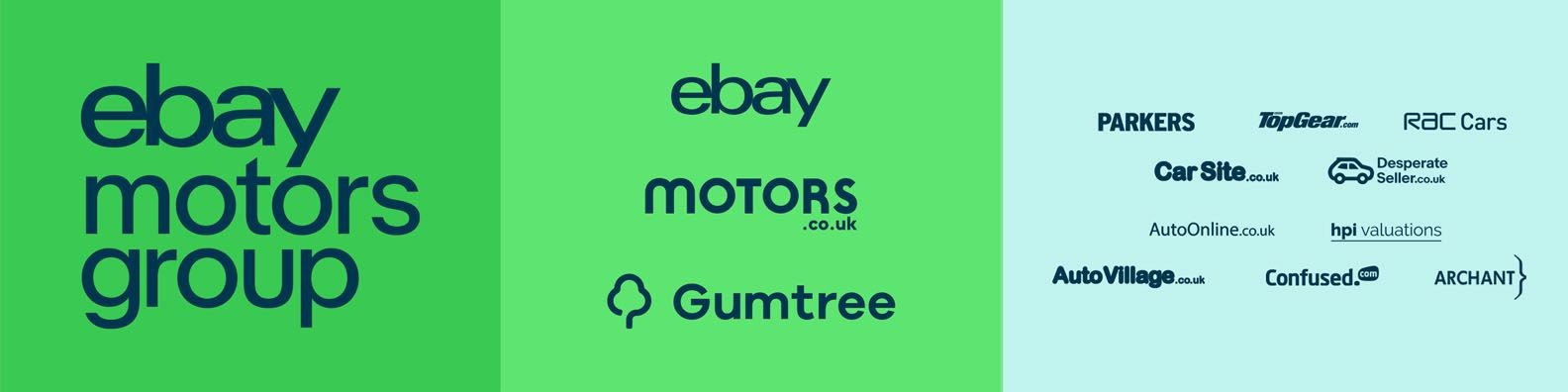 Ebay Motors Group Uk Linkedin