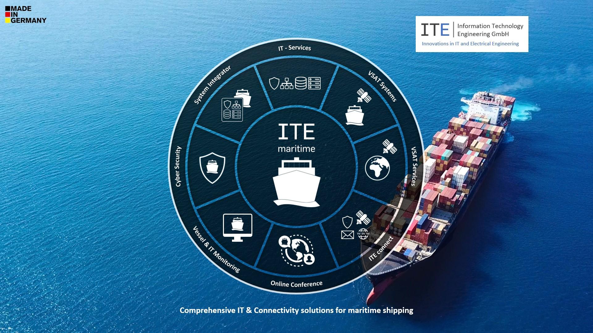 ITE  Information Technology Engineering GmbH Beschäftigte ...