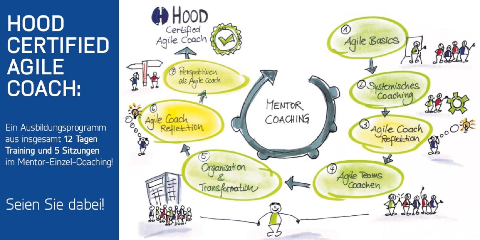 Agile Basics hood group | linkedin