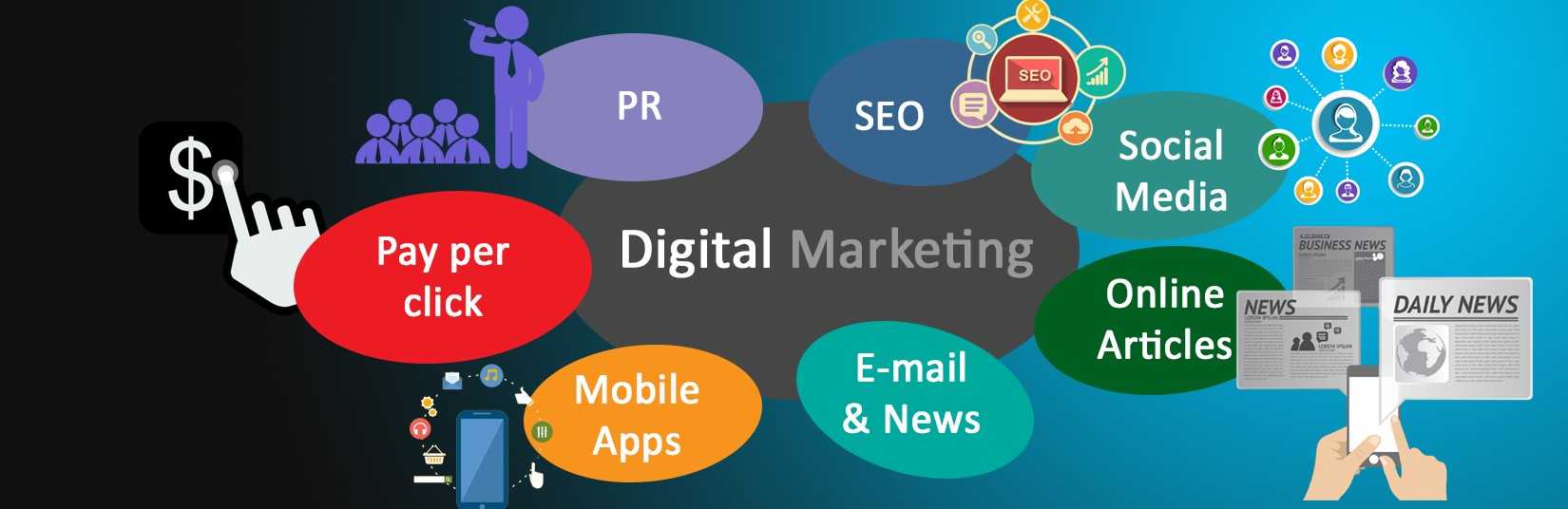 Mycity Social Digital Marketing Linkedin