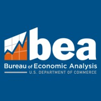 Survey of Current Business Logo