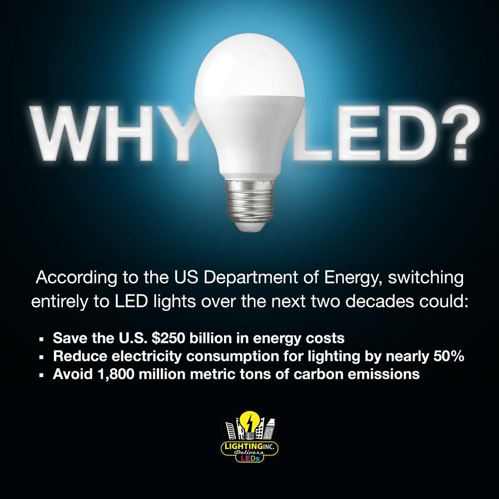 Lighting Inc Linkedin