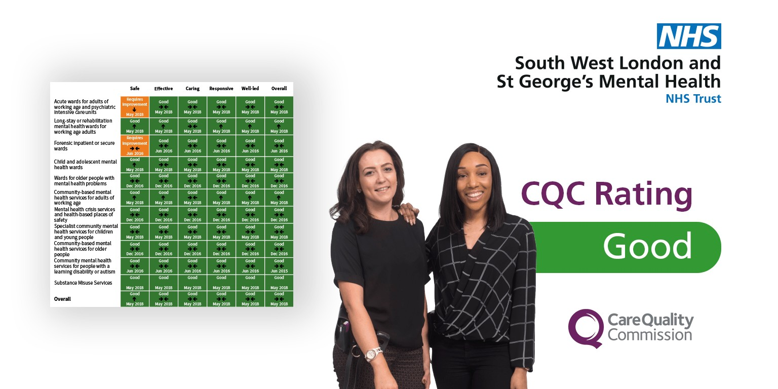 South West London And St George S Mental Health Nhs Trust Linkedin