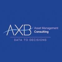 axb have