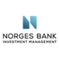 Norges bank investment management head of real estate download forex detector