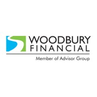 Woodbury investments current foreign investment policy of india