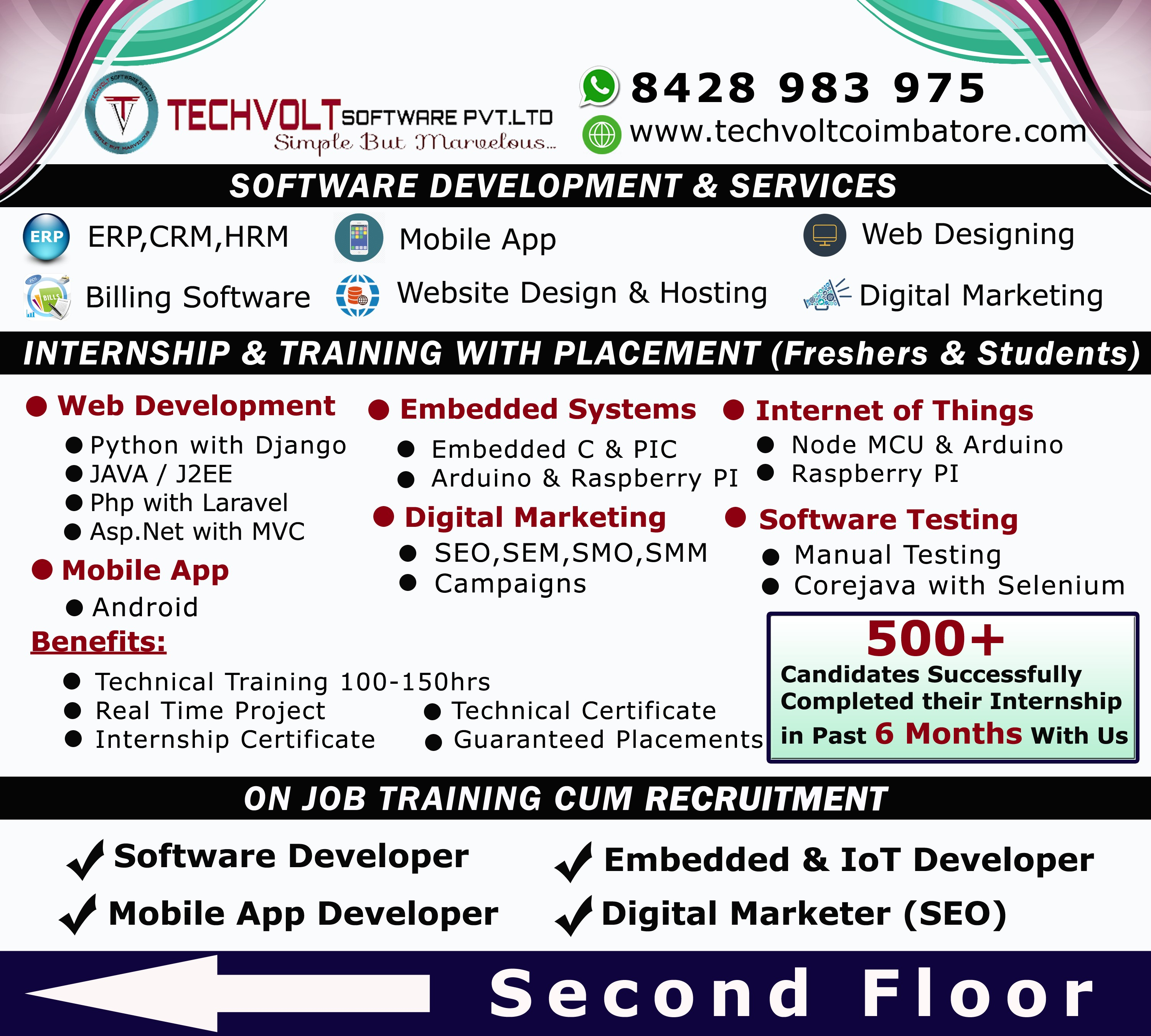 Techvolt Software Coimbatore Linkedin