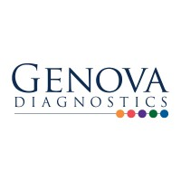 Genova Diagnostics | LinkedIn