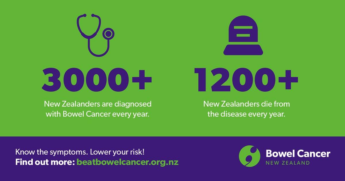 Bowel Cancer New Zealand Linkedin