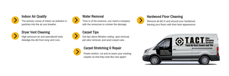 Professional Carpet Cleaning Manhattan Ks Taraba Home Review