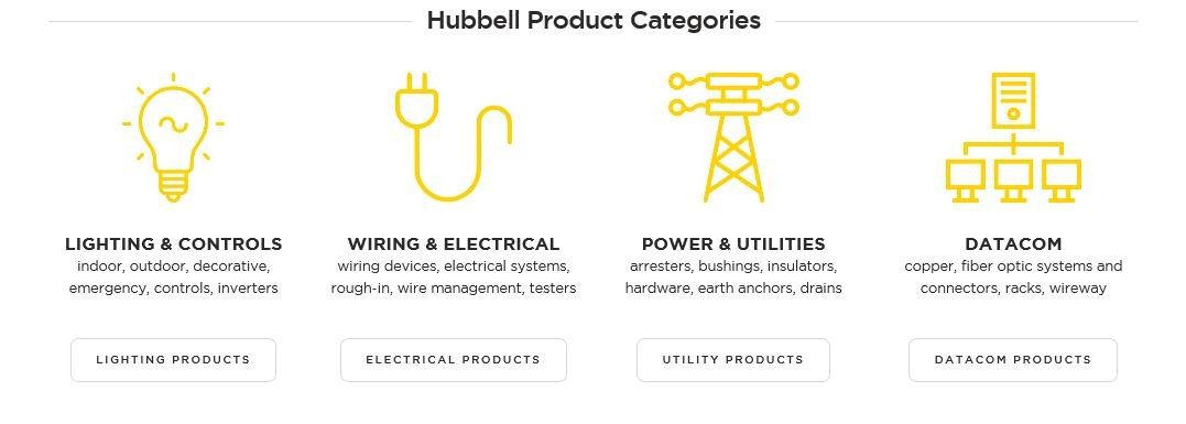 commercial wiring rough in hubbell commercial and industrial linkedin  hubbell commercial and industrial