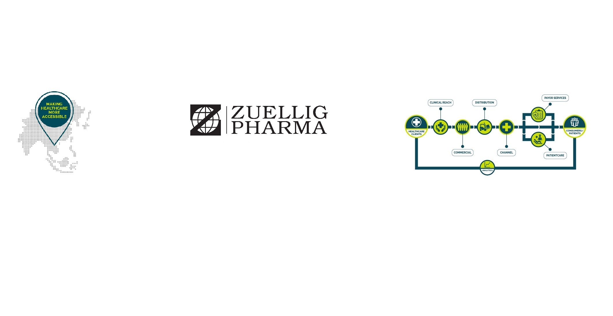 Zuellig Pharma Malaysia Linkedin
