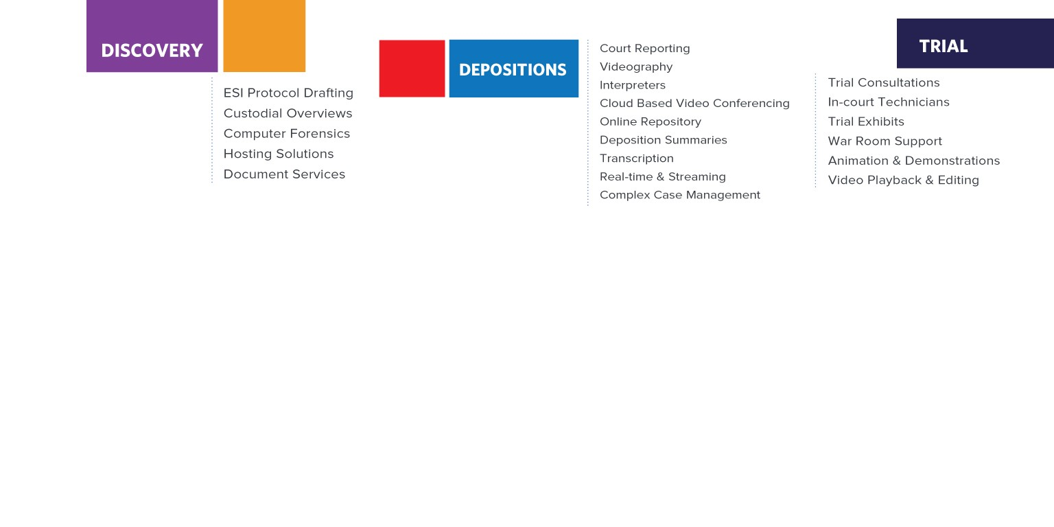 1Pm Pst To Cst litigation services, llc | linkedin